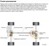 Схема привода 4Motion